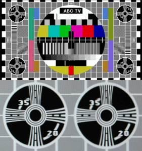 abc-pattern