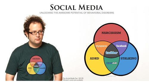 4cd94_socialmediavenndiagram